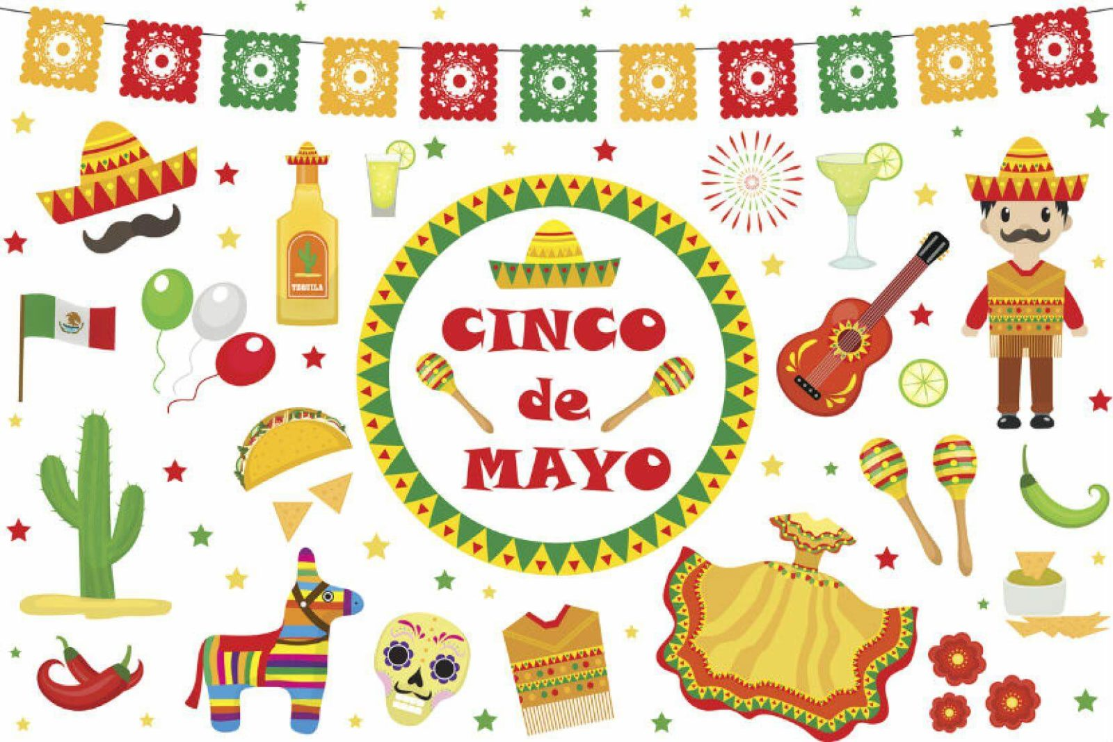 Why Is Cinco de Mayo celebrated in US MAXICO History (3)